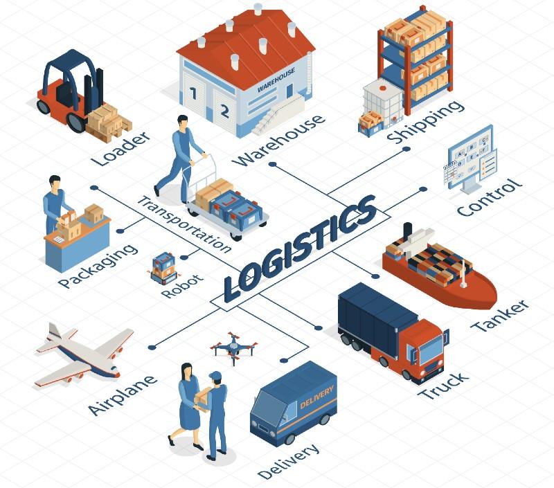 Multi-Stop Deliveries